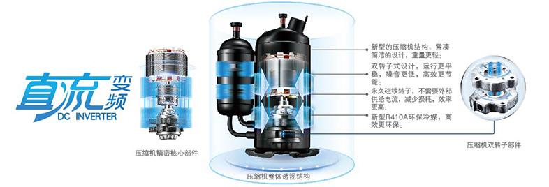新一代双转子直流变频压缩机动力强劲